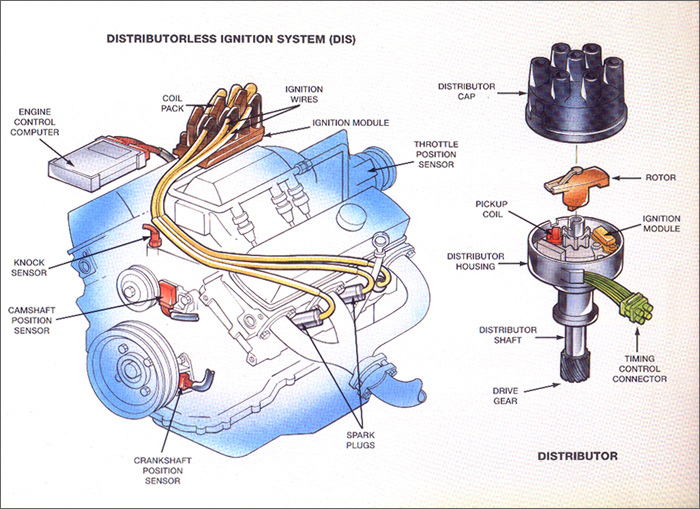 How An Engine Cooling System Works likewise Nissan With Its New Electric Motor Drivetrain moreover 1 Watt Solar Light Circuit Using Relay also P 0996b43f80cb19d6 furthermore Detail 176. on auto charging system diagram