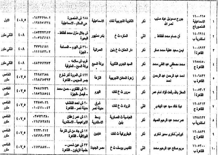 أسماء العشرة الأوائل بالثانوية العامة 2011/2010